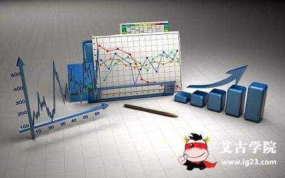 中国股市的分类